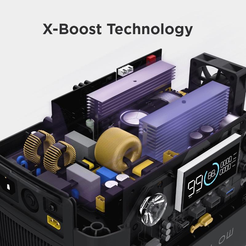 X Boost Technology